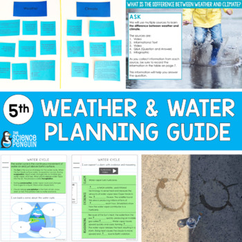 5th Grade Science TEKS Planning Guide: Weather, Climate, and the Water Cycle