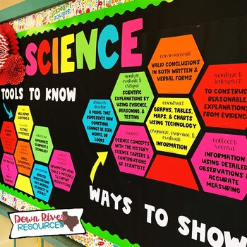 5th Grade Science TEKS Process Skills Bulletin Board Kit or Door Decoration