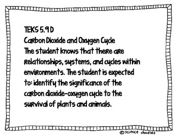 5th Grade Science TEKS posters (TEXAS STANDARDS) FREEBIE!