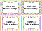 5th Grade Social Studies GPS Standards