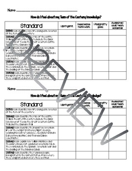 5th Grade Social Studies Standards Checklist (Georgia)