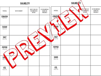 5th Grade Solubility Lab Sheet-Hands on Activity and Recording Sheet