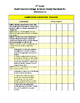 5th Grade South Carolina College & Career Ready Standards for Math Checklist