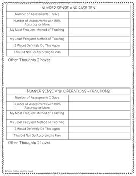 5th Grade South Carolina Math Standards Checklist