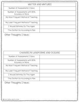 5th Grade South Carolina Science Standards Checklist