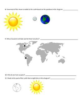 5th Grade Space Science SLO