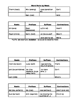 5th Grade Spelling Program