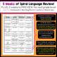 5th Grade Language Homework 5th Grade Morning Work 4th QUA