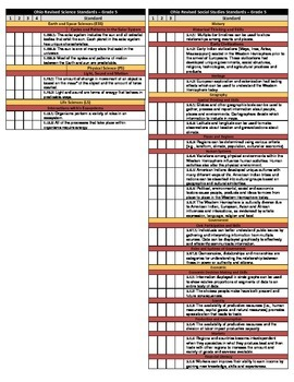 5th Grade Standards Quarters Checklist Bundle