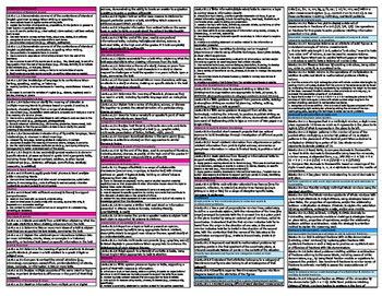Florida Standards Reference Card - 5th Grade
