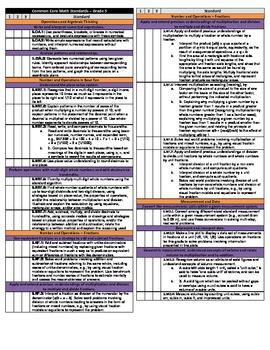5th Grade Standards Trimester Checklist Bundle