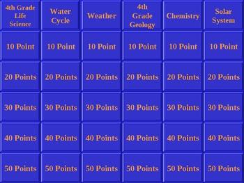 5th Grade Standards Trivia Game