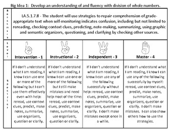 5th Grade Strategies for Repairing Comprehension Rubric LA.5.1.7.8