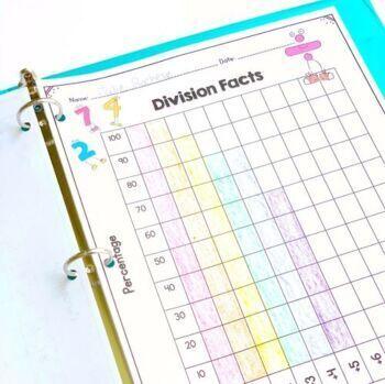 5th Grade Data Binder-Common Core Aligned