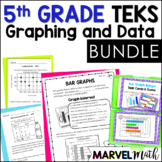 5th Grade TEKS Data & Graphs Bundle: Stem-and-Leaf, Scatte