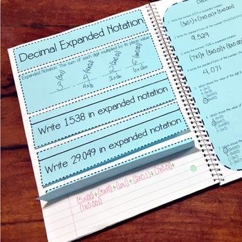 5th Grade TEKS Interactive Notebook Activities & Quick Check MEGA BUNDLE