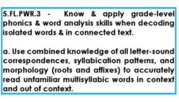 5th Grade TN Standards (Math, Science, Social Studies, Language Arts) BUNDLE