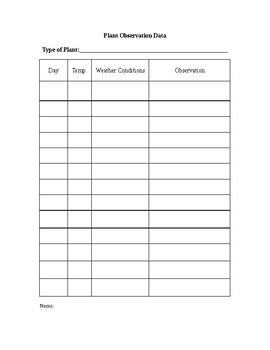 5th Grade Temperature Lesson Plan