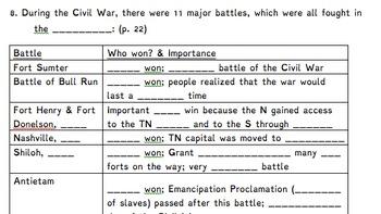 5th Grade Tennessee Social Studies TNReady Review - Civil War & Reconstruction