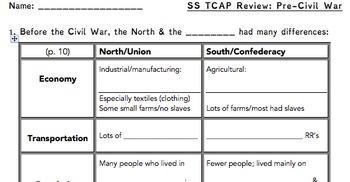 5th Grade Tennessee Social Studies TNReady Review - Civil
