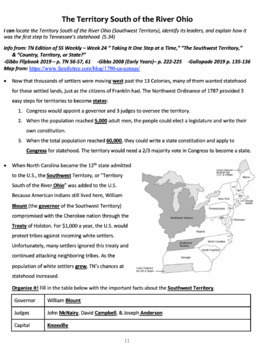 5th Grade Tennessee Social Studies Year-long Unit
