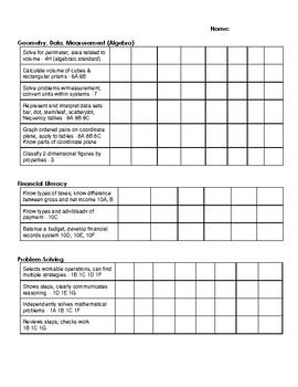 5th Grade Texas Reading and Math Skills/TEKS Checklists