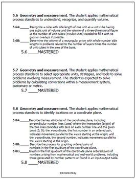 5th Grade Texas MATH STAAR TEKS Checklist!