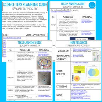5th Grade Science Mega Bundle {Texas Edition}