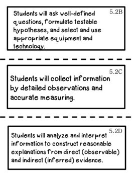 5th Grade Texas TEKS Science Learning Objectives Cards