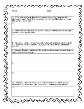 Trail of Tears Cut and Paste Activity