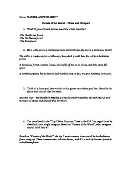 5th Grade Treasures: Forests of the World (Think & Compare - Time for Kids)