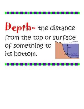5th Grade Virginia Science Vocabulary Word Wall