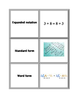 5th Grade Vocabulary Loop Game #1