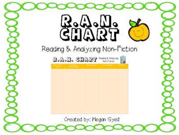 ESL RAN Chart- Reading & Analyzing Non-Fiction Graphic Organizer