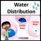 5th Grade Water Distribution Lab and Close Reading Unit NGSS 5-ESS2-2