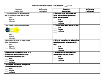 5th Grade Weather Assessment