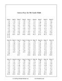 5th Grade Windows Math Software Answer Key