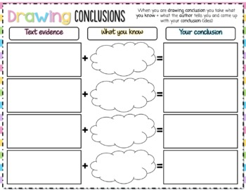 5th Grade Wonders Digital Graphic Organizers for the Paperless Classroom