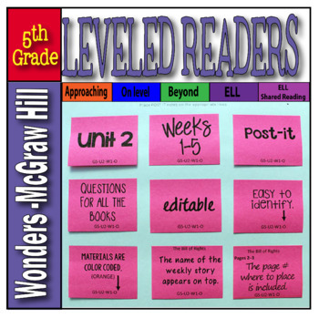 McGraw-Hill 5th Grade Wonders Post-its Unit 2