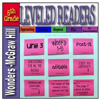 McGraw-Hill 5th Grade Wonders Post-its Unit 3