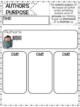 5th Grade Wonders Reading Skills Graphic Organizers {EDITABLE}