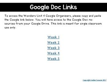 5th Grade Wonders Unit 4 Digital Graphic Organizers