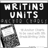 5th Grade Writing Anchor Charts for Lucy Calkins {Bundle}