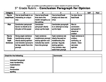 5th Grade Writing Conclusion for Opinion Rubric W.5.1 W.5.