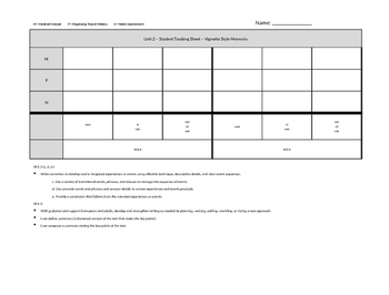5th Grade Writing Data Binder Tracking Sheets by CCSS Standards