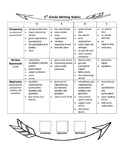 5th Grade Writing Rubric Arrow