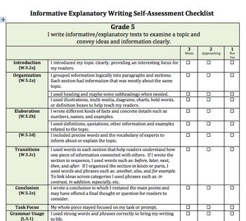 5th Grade Writing Rubrics Bundle
