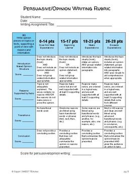 5th Grade Writing Rubrics (Common Core Aligned)