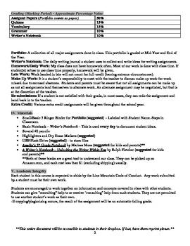 5th Grade Writing Syllabus - Curriculum Map Pacing (6 Traits Writing)
