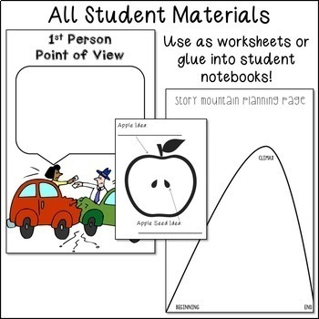 5th grade personal essay unit 3rd – 5th grade narrative writing unit 3rd grade narrative writing week 1 day 1: personal narrative review with students that a narrative essay is telling a story and introduce personal narrative as a.